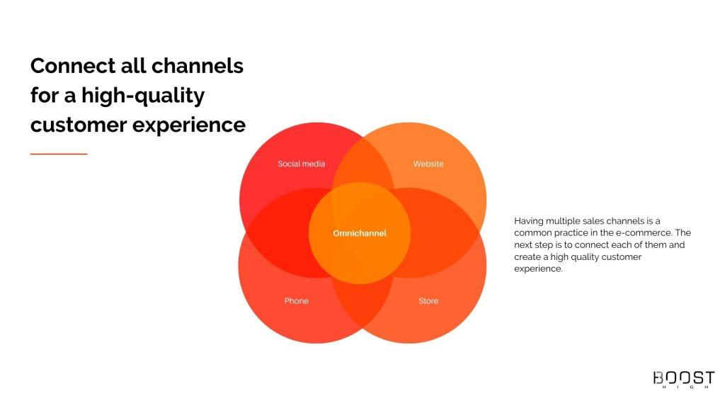 Omnichannel for B2B e-commerce